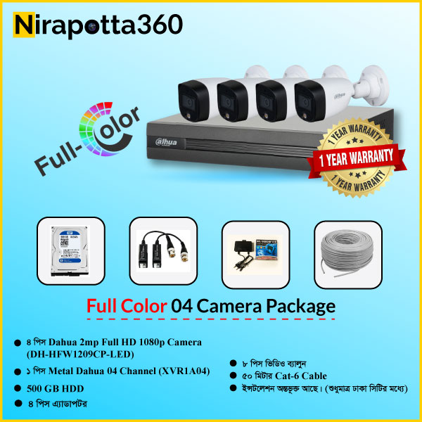 Camera Package